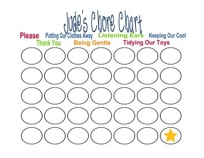 Chores For Toddlers?