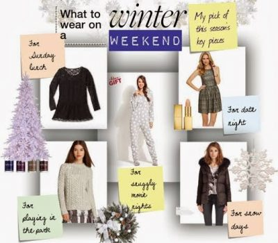 What to wear for a winter weekend: My pick of this season's key pieces