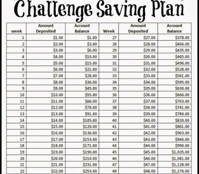 52 Week Money Challenge – Printable