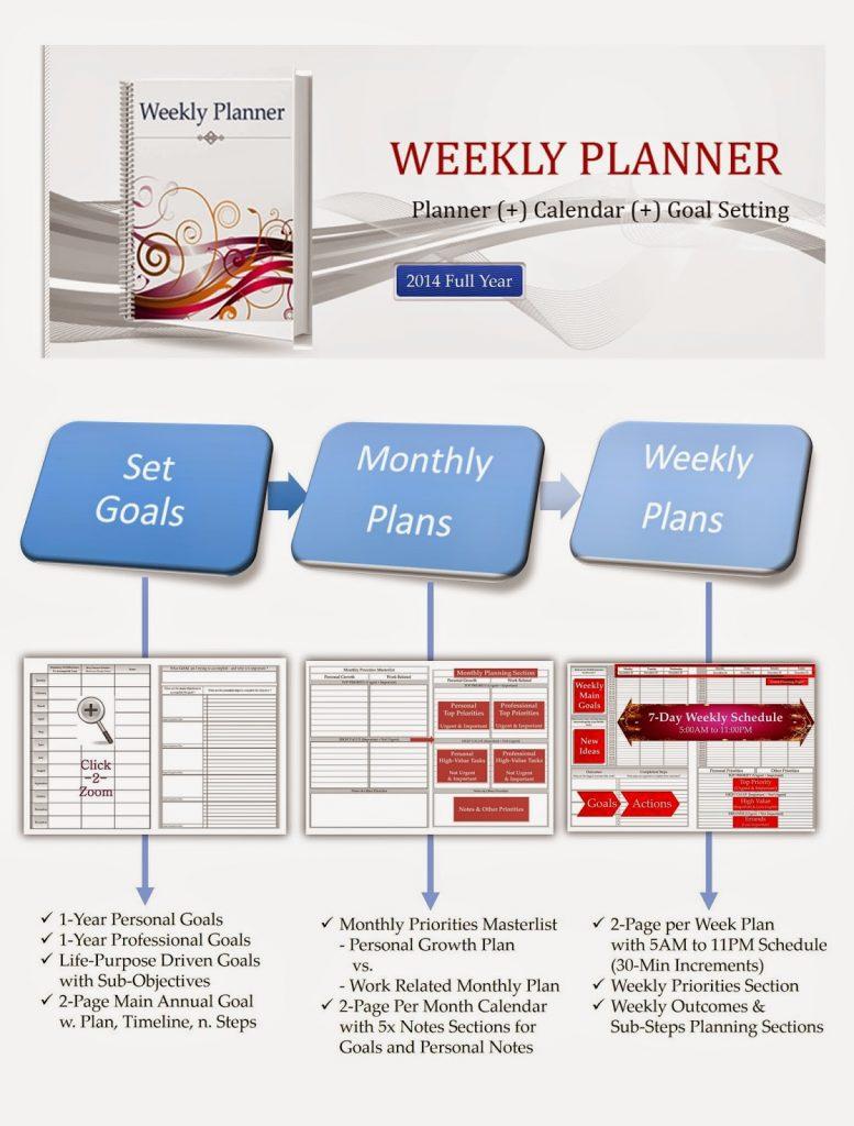 Tools4Wisdom 2014 Weekly Planner
