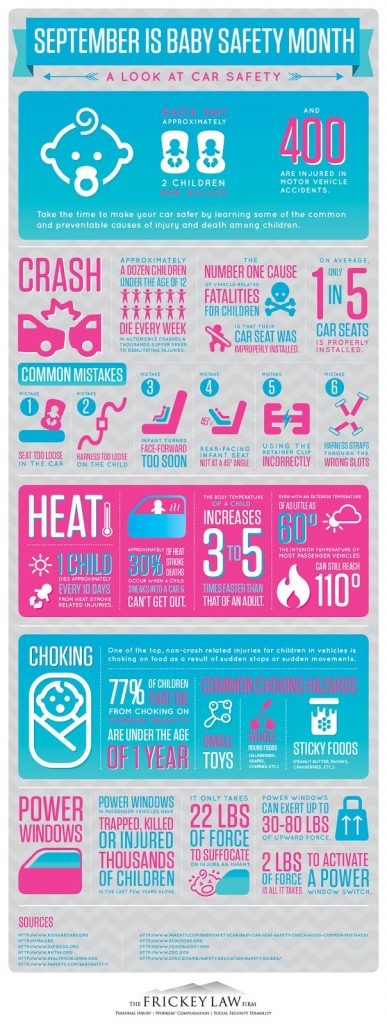 Baby Safety Month - A Look At Car Safety, car safety stats, September baby safety month, car seat safety infographic