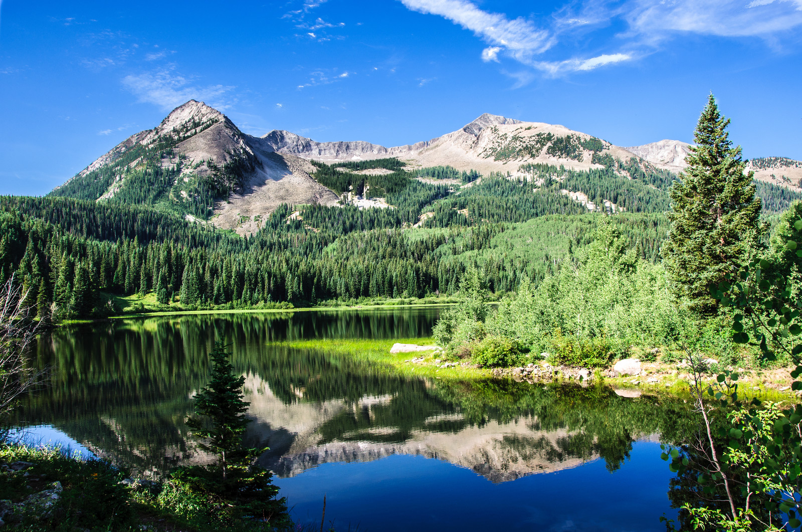Family Friendly Camping Areas In Colorado, camping in colorado, camp sites in colorado, colorado camping, where to camp in Colorado, camping with kids in colorado