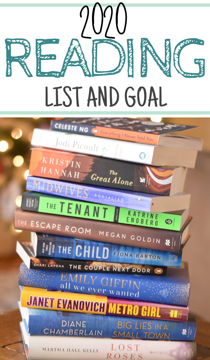 2020 Reading list and goal! 2019 books, what to read in 2019, great books to read in 2019, young adult novels, must read young adult books, chic lit, summer books to read, book review, books to read, book review, Must add to your 2020 reading list! What 2020 books do you need to read ASAP? Get your TBR ready because here are my Best Books of 2020, Must add to your 2020 reading list! What 2020 books do you need to read ASAP? Get your TBR ready because here are my Best Books of 2020